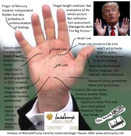 Donald J  Trump | Astrology by Hassan Jaffer